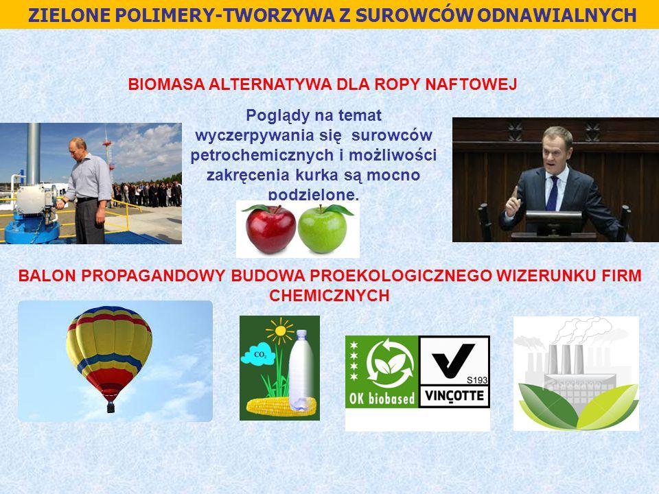 ZIELONE POLIMERY-TWORZYWA Z SUROWCÓW ODNAWIALNYCH BIOMASA ALTERNATYWA DLA ROPY NAFTOWEJ Poglądy na temat wyczerpywania się surowców petrochemicznych i