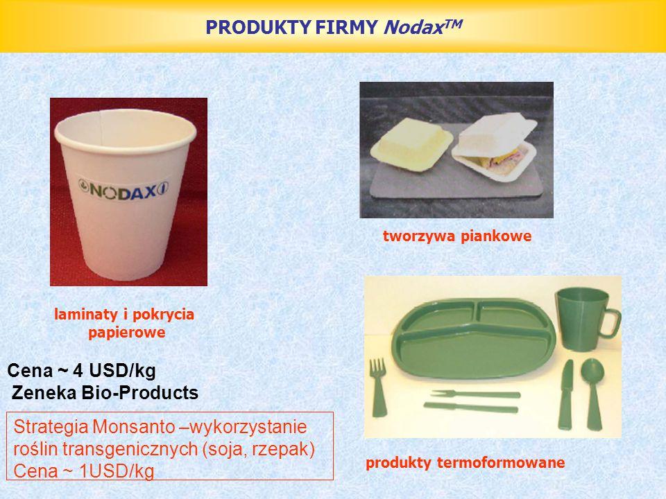 PRODUKTY FIRMY Nodax TM laminaty i pokrycia papierowe tworzywa piankowe produkty termoformowane Cena ~ 4 USD/kg Zeneka Bio-Products Strategia Monsanto