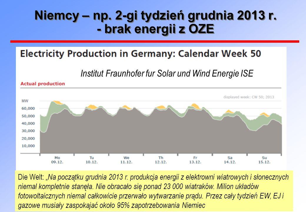 """Niemcy – np. 2-gi tydzień grudnia 2013 r. - brak energii z OZE Institut Fraunhofer fur Solar und Wind Energie ISE Die Welt: """" Na początku grudnia 2013"""