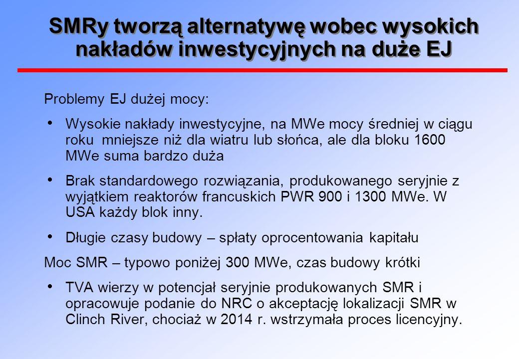 SMRy tworzą alternatywę wobec wysokich nakładów inwestycyjnych na duże EJ Problemy EJ dużej mocy:  Wysokie nakłady inwestycyjne, na MWe mocy średniej