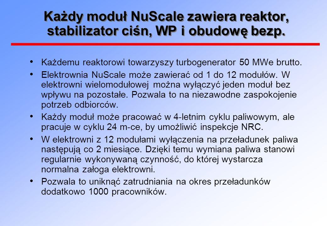 Każdy moduł NuScale zawiera reaktor, stabilizator ciśn, WP i obudowę bezp.  Każdemu reaktorowi towarzyszy turbogenerator 50 MWe brutto.  Elektrownia