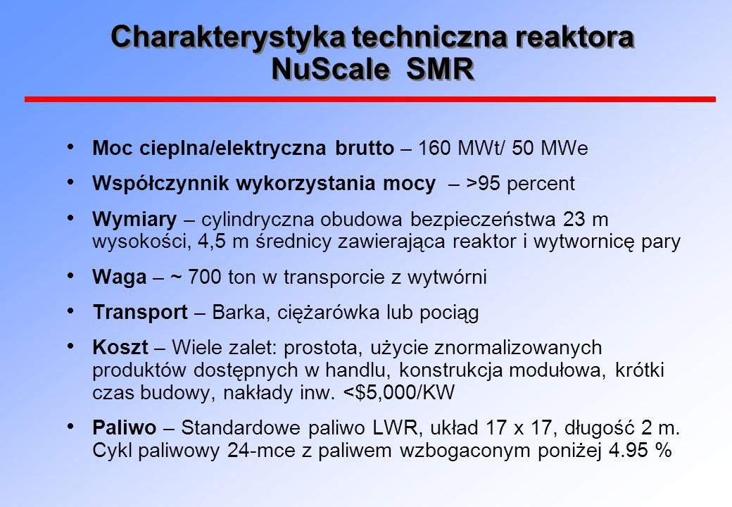Charakterystyka techniczna reaktora NuScale SMR  Moc cieplna/elektryczna brutto – 160 MWt/ 50 MWe  Współczynnik wykorzystania mocy – >95 percent  Wymiary – cylindryczna obudowa bezpieczeństwa 23 m wysokości, 4,5 m średnicy zawierająca reaktor i wytwornicę pary  Waga – ~ 700 ton w transporcie z wytwórni  Transport – Barka, ciężarówka lub pociąg  Koszt – Wiele zalet: prostota, użycie znormalizowanych produktów dostępnych w handlu, konstrukcja modułowa, krótki czas budowy, nakłady inw.