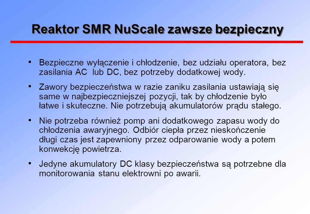 Reaktor SMR NuScale zawsze bezpieczny  Bezpieczne wyłączenie i chłodzenie, bez udziału operatora, bez zasilania AC lub DC, bez potrzeby dodatkowej wody.