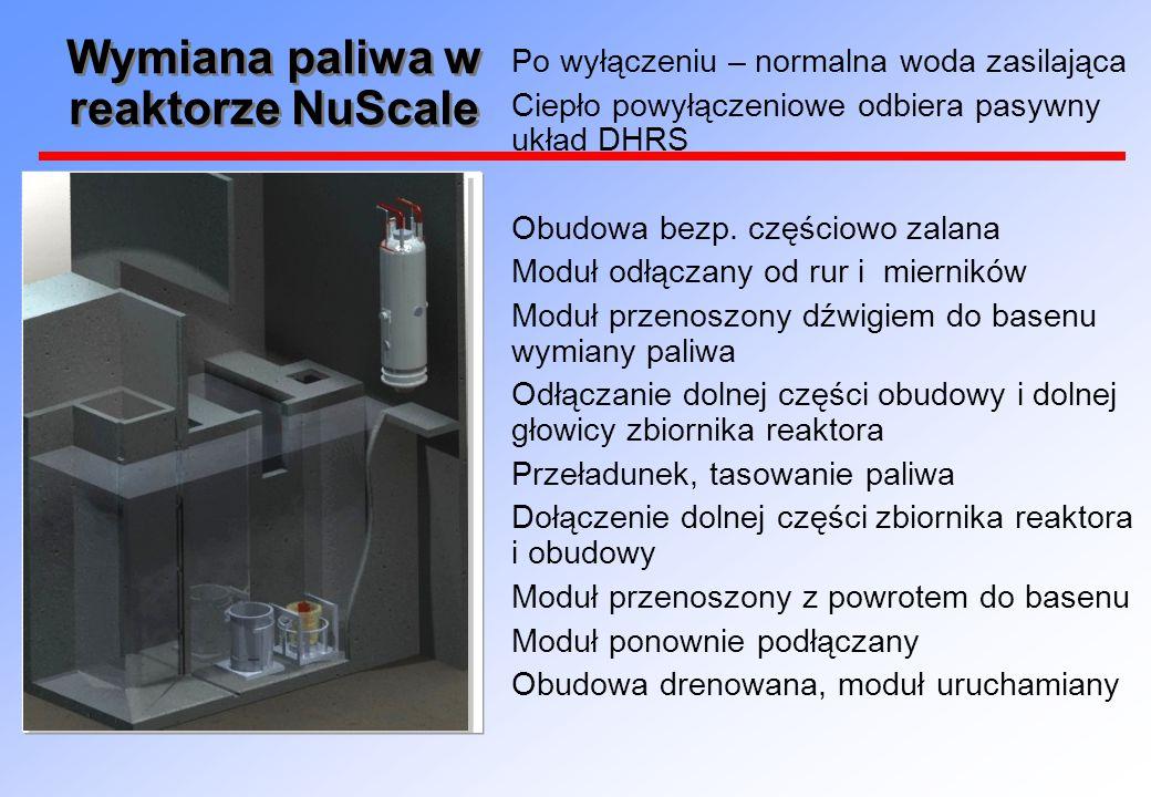 Wymiana paliwa w reaktorze NuScale Po wyłączeniu – normalna woda zasilająca Ciepło powyłączeniowe odbiera pasywny układ DHRS Obudowa bezp. częściowo z