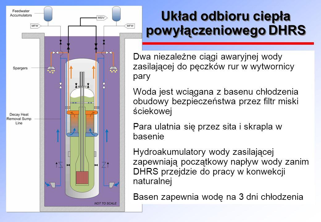 Układ odbioru ciepła powyłączeniowego DHRS Dwa niezależne ciągi awaryjnej wody zasilającej do pęczków rur w wytwornicy pary Woda jest wciągana z basen