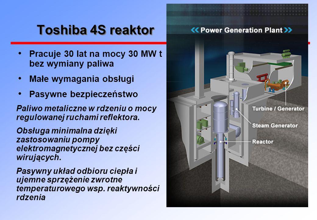 Toshiba 4S reaktor  Pracuje 30 lat na mocy 30 MW t bez wymiany paliwa  Małe wymagania obsługi  Pasywne bezpieczeństwo Paliwo metaliczne w rdzeniu o mocy regulowanej ruchami reflektora.