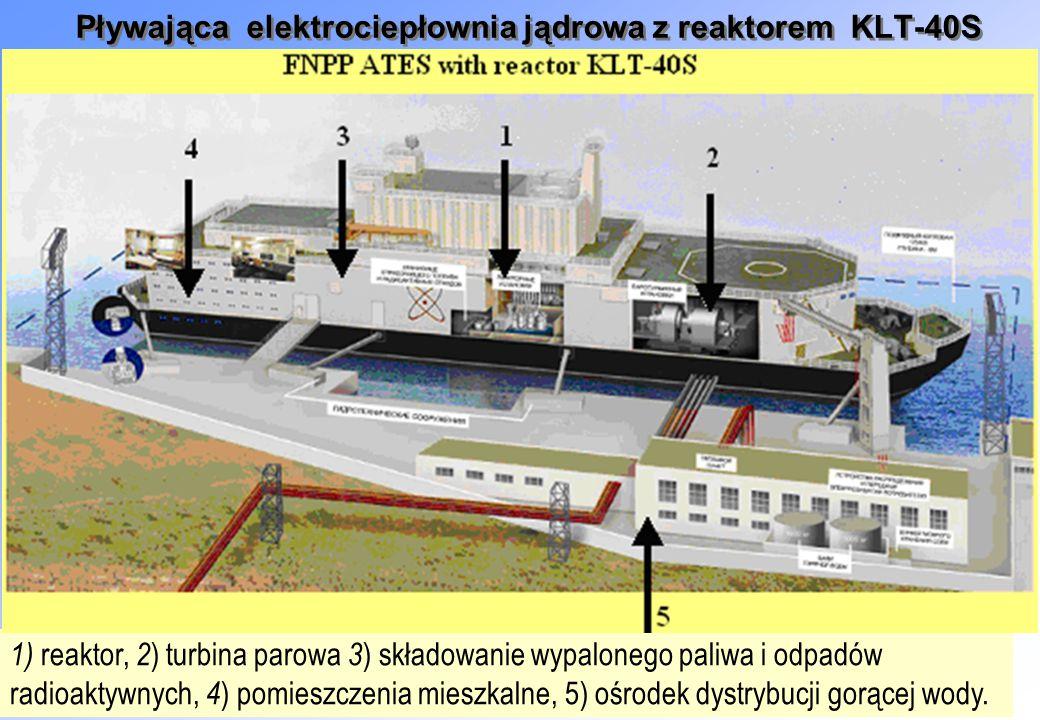 Pływająca elektrociepłownia jądrowa z reaktorem KLT-40S 1) reaktor, 2 ) turbina parowa 3 ) składowanie wypalonego paliwa i odpadów radioaktywnych, 4 )
