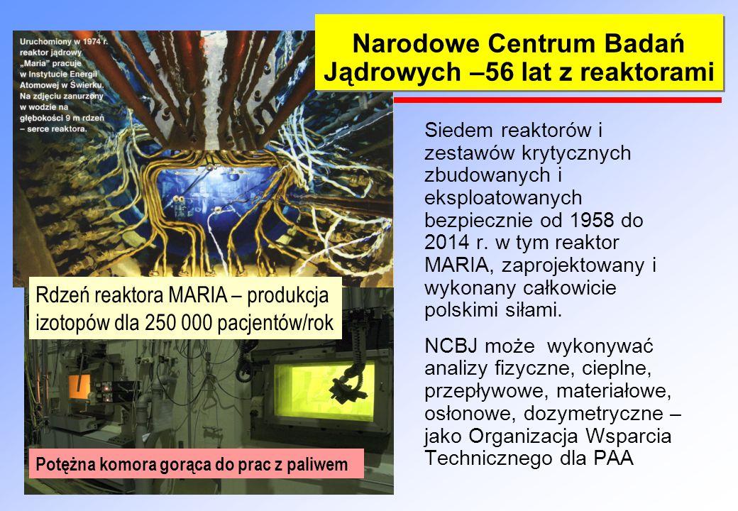 Siedem reaktorów i zestawów krytycznych zbudowanych i eksploatowanych bezpiecznie od 1958 do 2014 r. w tym reaktor MARIA, zaprojektowany i wykonany ca