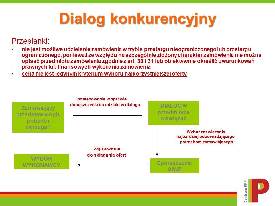 Dialog konkurencyjny Przesłanki: nie jest możliwe udzielenie zamówienia w trybie przetargu nieograniczonego lub przetargu ograniczonego, ponieważ ze w