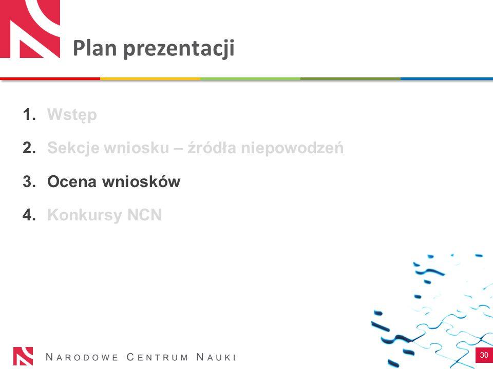 Plan prezentacji 30 1.Wstęp 2.Sekcje wniosku – źródła niepowodzeń 3.Ocena wniosków 4.Konkursy NCN