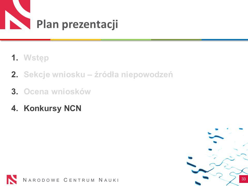 Plan prezentacji 33 1.Wstęp 2.Sekcje wniosku – źródła niepowodzeń 3.Ocena wniosków 4.Konkursy NCN