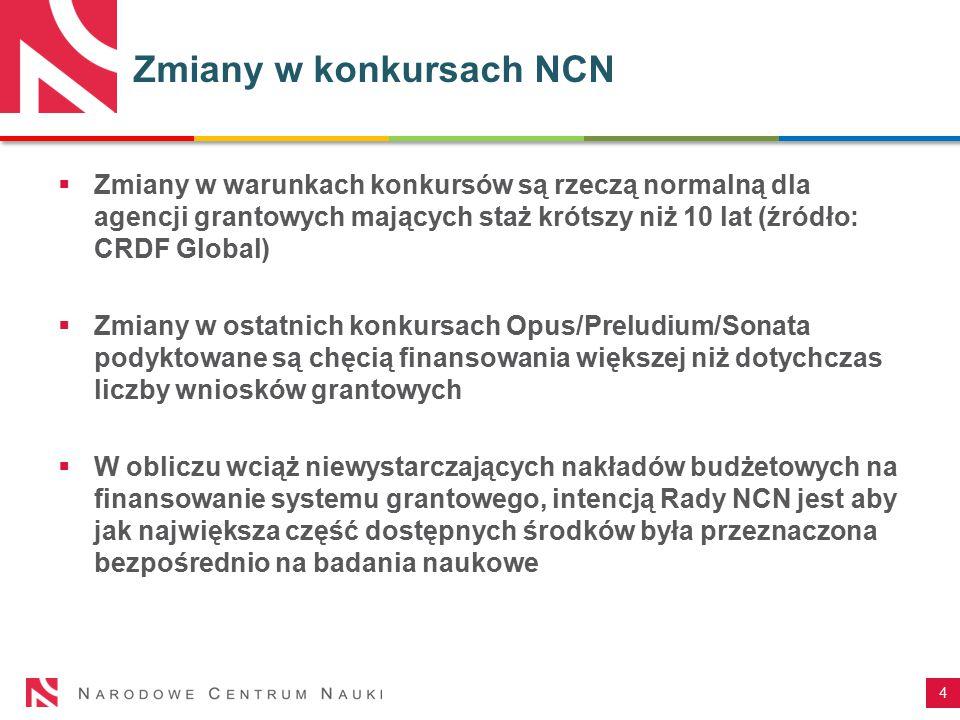 Zmiany w konkursach NCN  Zmiany w warunkach konkursów są rzeczą normalną dla agencji grantowych mających staż krótszy niż 10 lat (źródło: CRDF Global