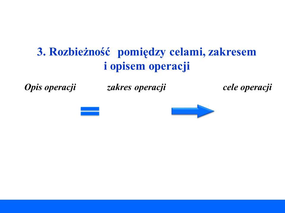 3. Rozbieżność pomiędzy celami, zakresem i opisem operacji Opis operacji zakres operacji cele operacji