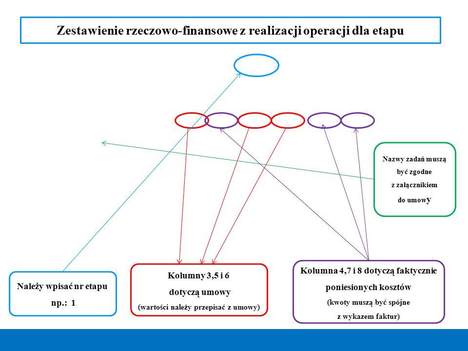 Należy wpisać nr etapu np.: 1 Zestawienie rzeczowo-finansowe z realizacji operacji dla etapu Kolumny 3,5 i 6 dotyczą umowy (wartości należy przepisać