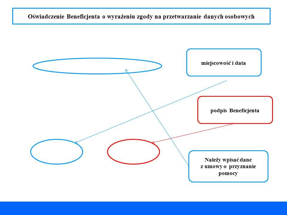 miejscowość i data Oświadczenie Beneficjenta o wyrażeniu zgody na przetwarzanie danych osobowych podpis Beneficjenta Należy wpisać dane z umowy o przy
