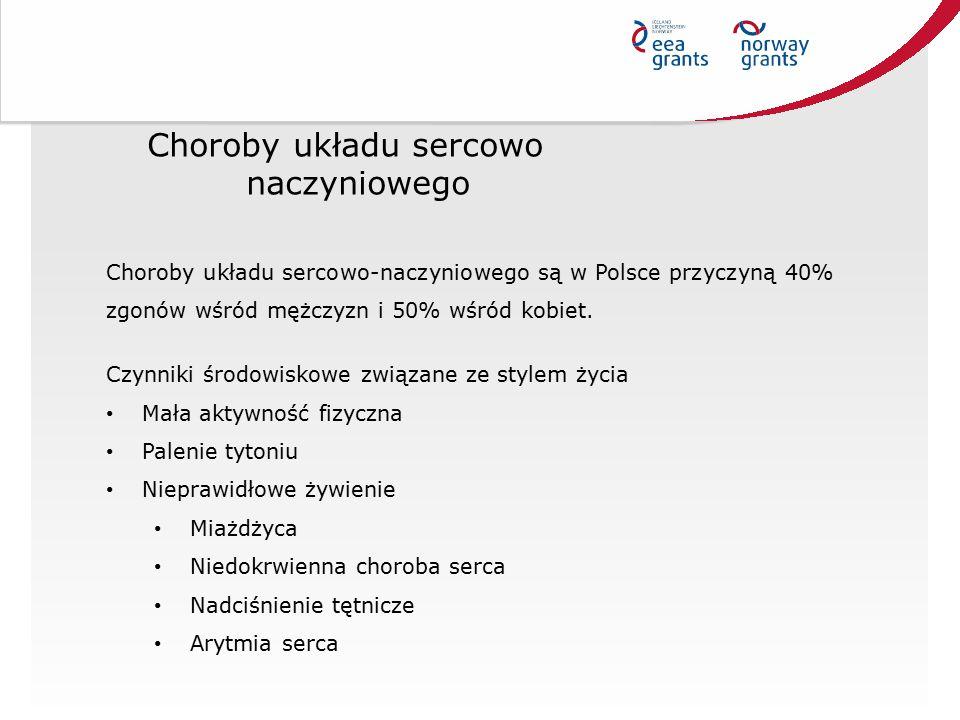 Choroby układu sercowo-naczyniowego są w Polsce przyczyną 40% zgonów wśród mężczyzn i 50% wśród kobiet. Czynniki środowiskowe związane ze stylem życia