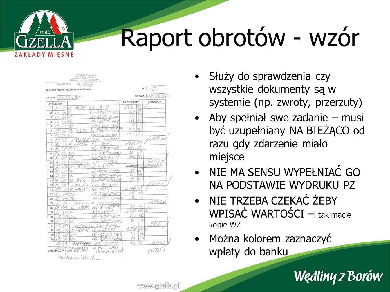 Raport obrotów - wzór Służy do sprawdzenia czy wszystkie dokumenty są w systemie (np. zwroty, przerzuty) Aby spełniał swe zadanie – musi być uzupełnia