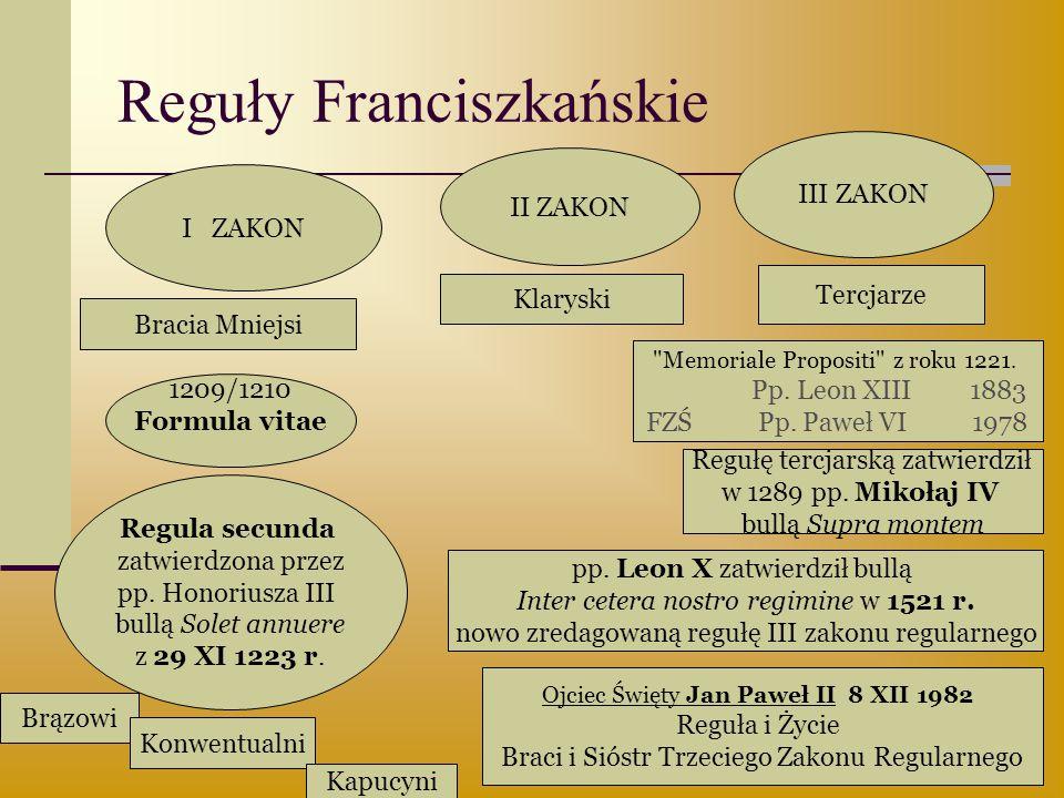 Reguły Franciszkańskie I ZAKON II ZAKON III ZAKON Bracia Mniejsi Klaryski Tercjarze Brązowi Konwentualni Kapucyni Regułę tercjarską zatwierdził w 1289