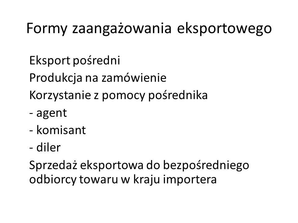 Formy zaangażowania eksportowego Eksport pośredni Produkcja na zamówienie Korzystanie z pomocy pośrednika - agent - komisant - diler Sprzedaż eksporto