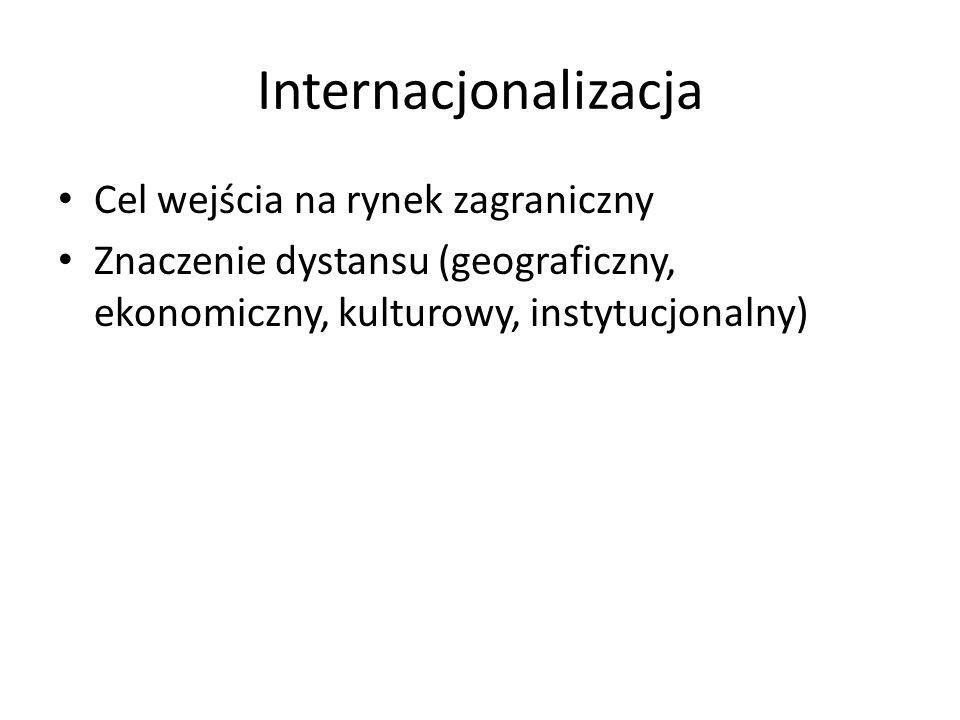 Internacjonalizacja Cel wejścia na rynek zagraniczny Znaczenie dystansu (geograficzny, ekonomiczny, kulturowy, instytucjonalny)