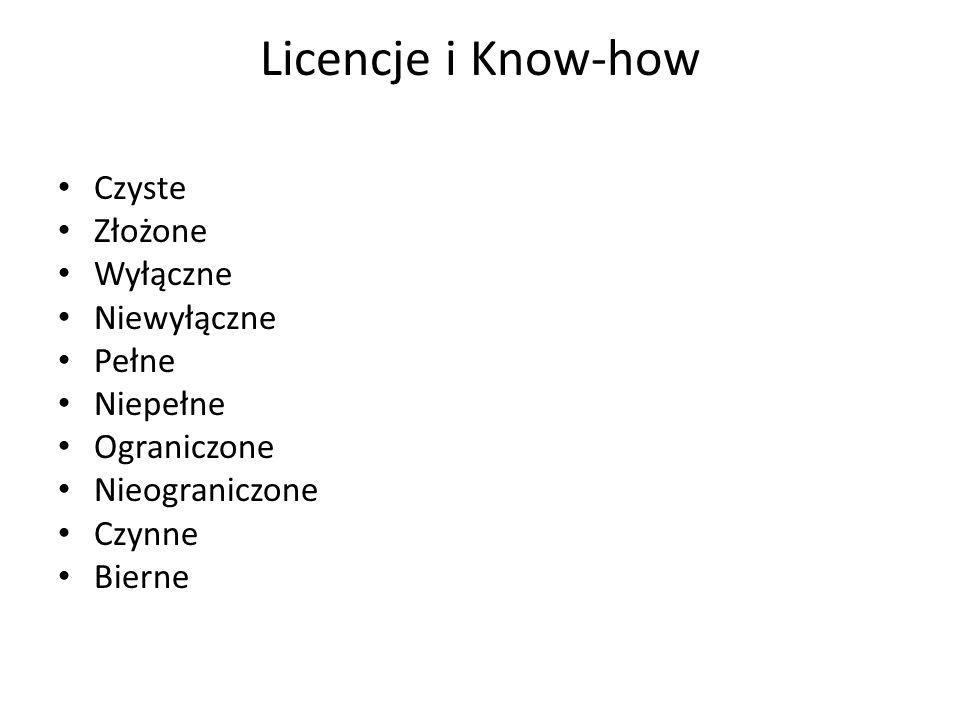 Licencje i Know-how Czyste Złożone Wyłączne Niewyłączne Pełne Niepełne Ograniczone Nieograniczone Czynne Bierne