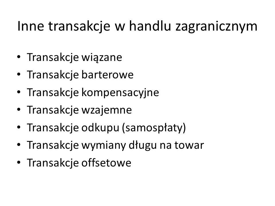 Inne transakcje w handlu zagranicznym Transakcje wiązane Transakcje barterowe Transakcje kompensacyjne Transakcje wzajemne Transakcje odkupu (samospła