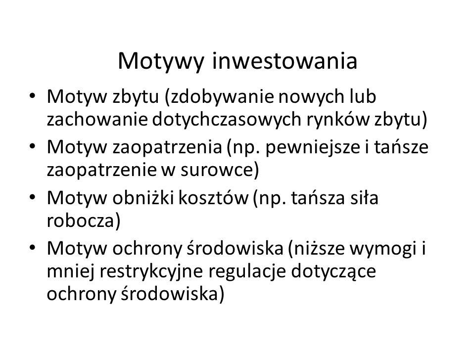 Motywy inwestowania Motyw zbytu (zdobywanie nowych lub zachowanie dotychczasowych rynków zbytu) Motyw zaopatrzenia (np. pewniejsze i tańsze zaopatrzen