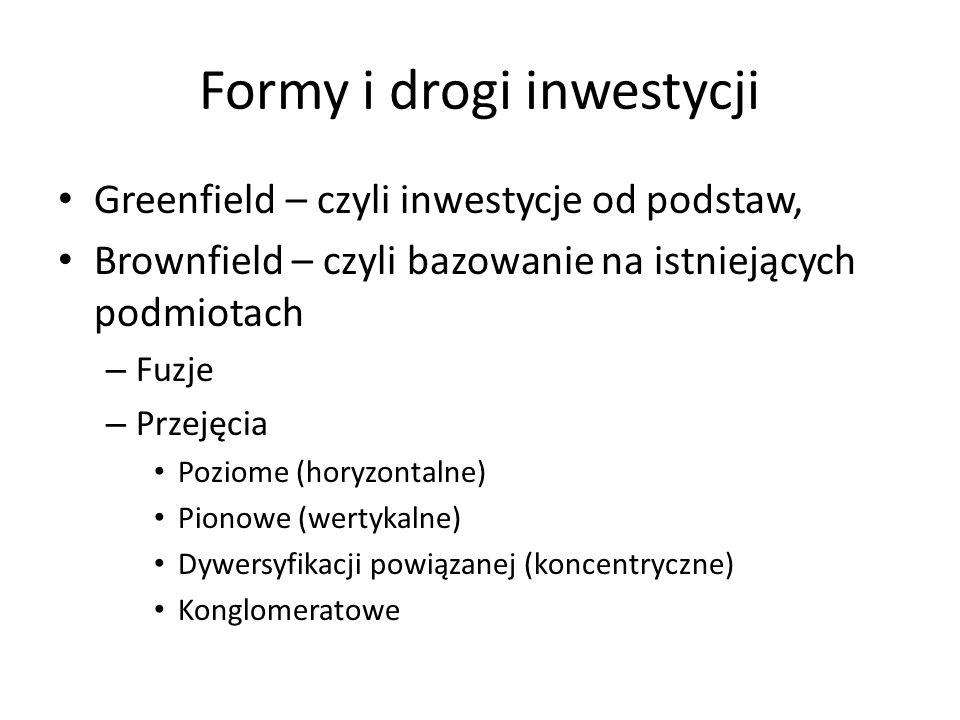 Formy i drogi inwestycji Greenfield – czyli inwestycje od podstaw, Brownfield – czyli bazowanie na istniejących podmiotach – Fuzje – Przejęcia Poziome