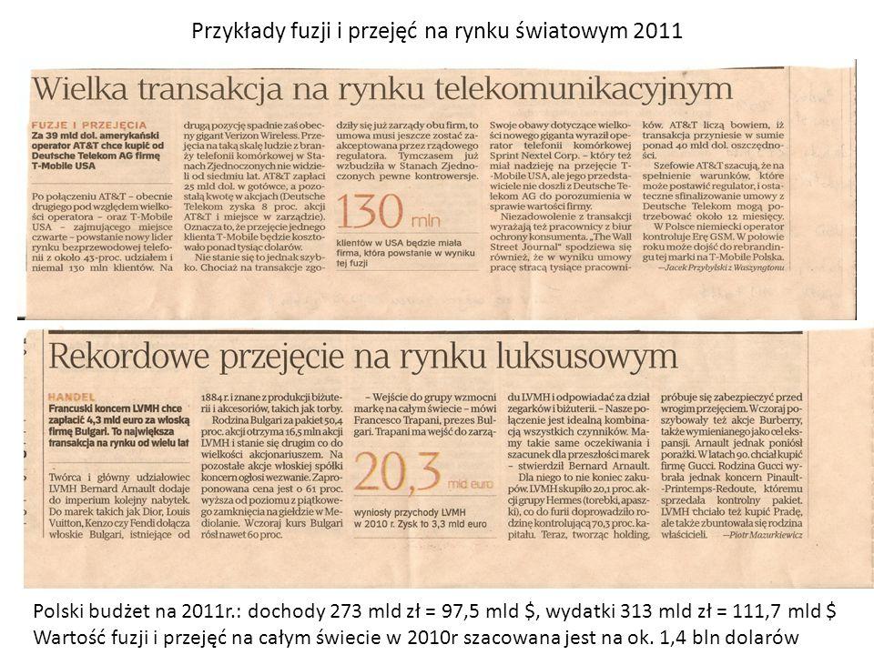 Przykłady fuzji i przejęć na rynku światowym 2011 Polski budżet na 2011r.: dochody 273 mld zł = 97,5 mld $, wydatki 313 mld zł = 111,7 mld $ Wartość f
