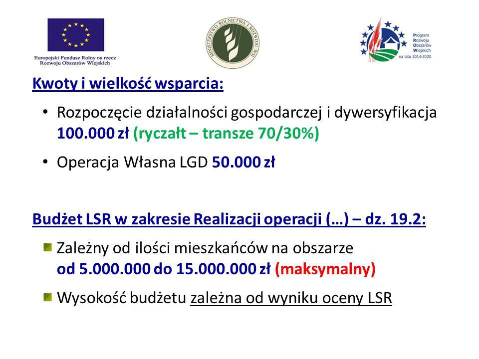Kwoty i wielkość wsparcia: Rozpoczęcie działalności gospodarczej i dywersyfikacja 100.000 zł (ryczałt – transze 70/30%) Operacja Własna LGD 50.000 zł