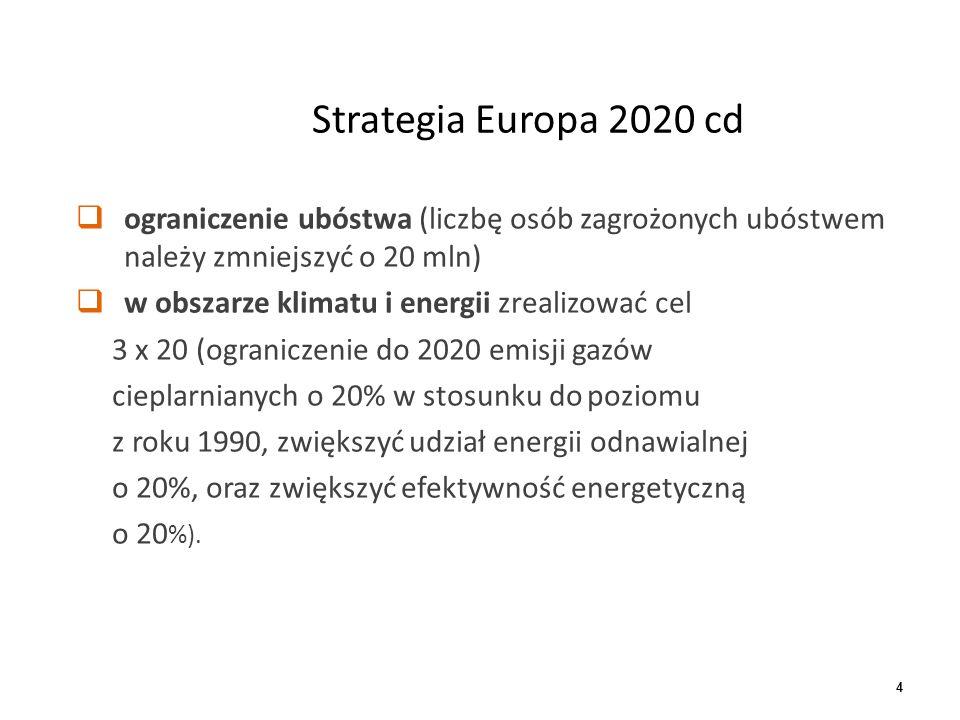 4 Strategia Europa 2020 cd  ograniczenie ubóstwa (liczbę osób zagrożonych ubóstwem należy zmniejszyć o 20 mln)  w obszarze klimatu i energii zrealiz
