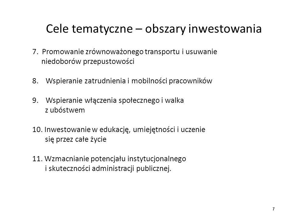 7 Cele tematyczne – obszary inwestowania 7. Promowanie zrównoważonego transportu i usuwanie niedoborów przepustowości 8. Wspieranie zatrudnienia i mob