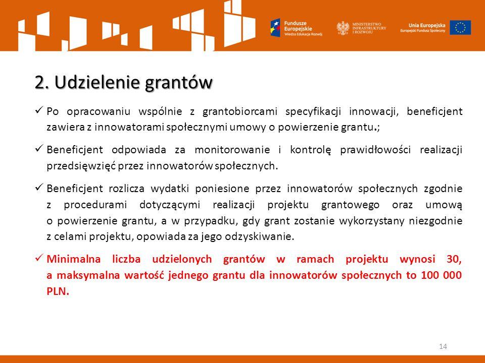 14 2. Udzielenie grantów Po opracowaniu wspólnie z grantobiorcami specyfikacji innowacji, beneficjent zawiera z innowatorami społecznymi umowy o powie