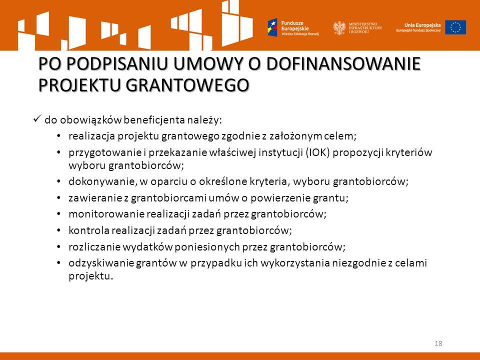 PO PODPISANIU UMOWY O DOFINANSOWANIE PROJEKTU GRANTOWEGO do obowiązków beneficjenta należy: realizacja projektu grantowego zgodnie z założonym celem;