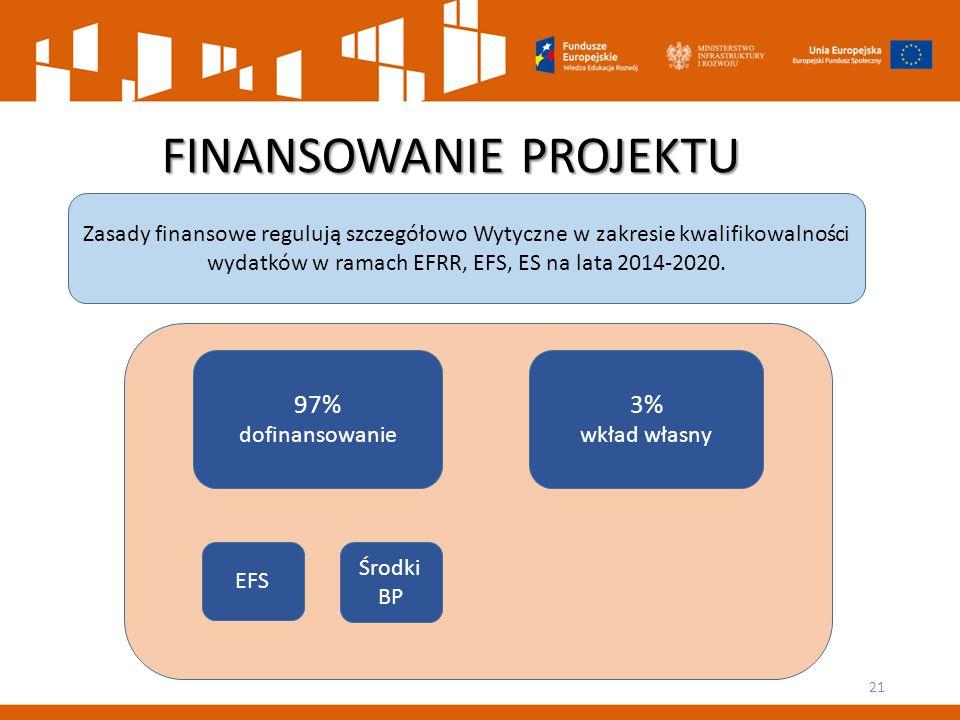 97% dofinansowanie 3% wkład własny EFS Środki BP FINANSOWANIE PROJEKTU 21 Zasady finansowe regulują szczegółowo Wytyczne w zakresie kwalifikowalności