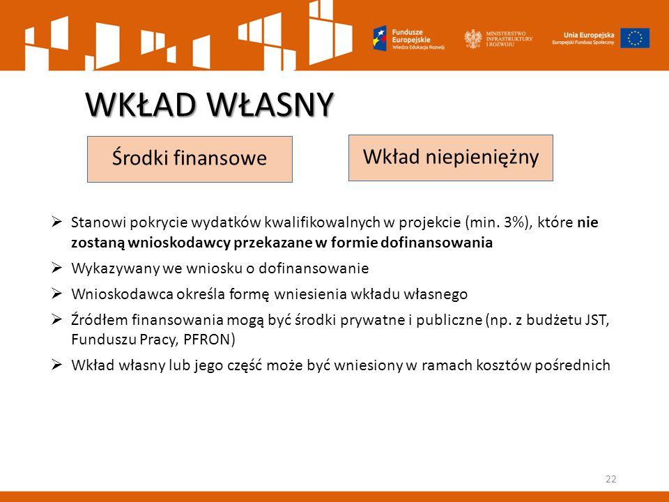 Środki finansowe Wkład niepieniężny  Stanowi pokrycie wydatków kwalifikowalnych w projekcie (min. 3%), które nie zostaną wnioskodawcy przekazane w fo