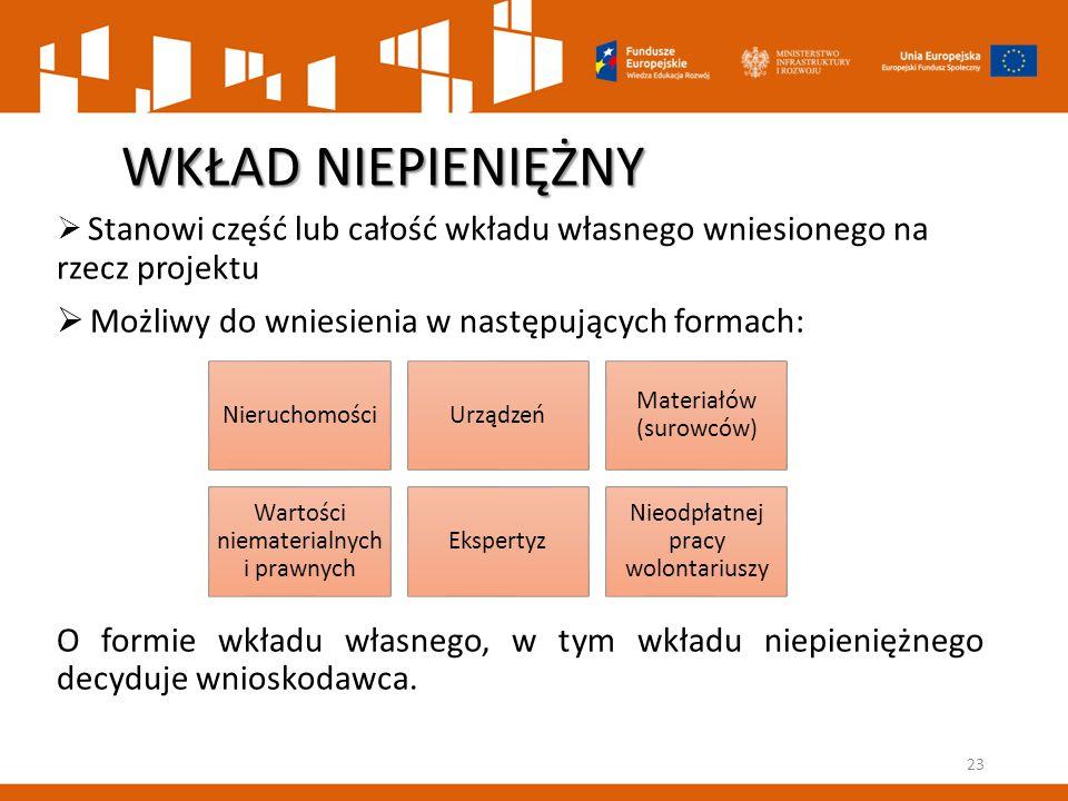  Stanowi część lub całość wkładu własnego wniesionego na rzecz projektu  Możliwy do wniesienia w następujących formach: O formie wkładu własnego, w