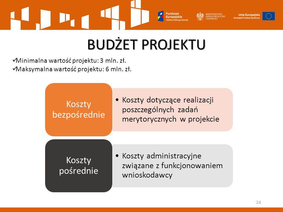 Koszty dotyczące realizacji poszczególnych zadań merytorycznych w projekcie Koszty bezpośrednie Koszty administracyjne związane z funkcjonowaniem wnio