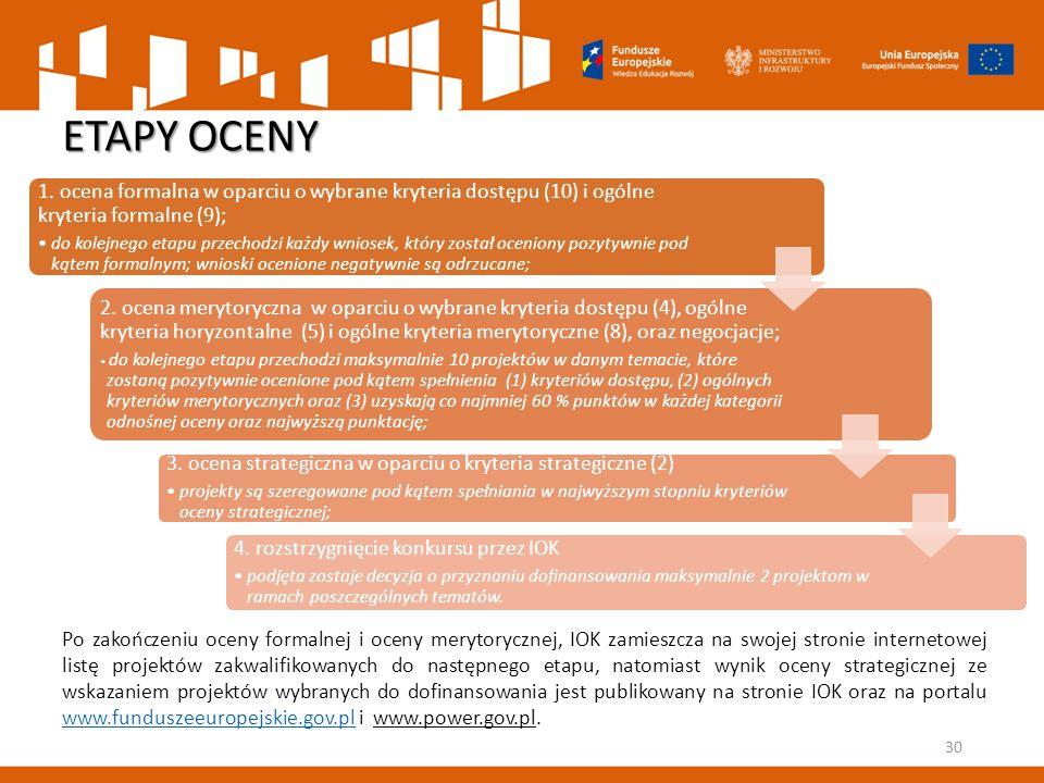 ETAPY OCENY 1. ocena formalna w oparciu o wybrane kryteria dostępu (10) i ogólne kryteria formalne (9); do kolejnego etapu przechodzi każdy wniosek, k