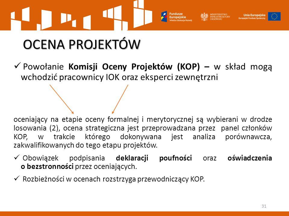 Powołanie Komisji Oceny Projektów (KOP) – w skład mogą wchodzić pracownicy IOK oraz eksperci zewnętrzni oceniający na etapie oceny formalnej i merytor