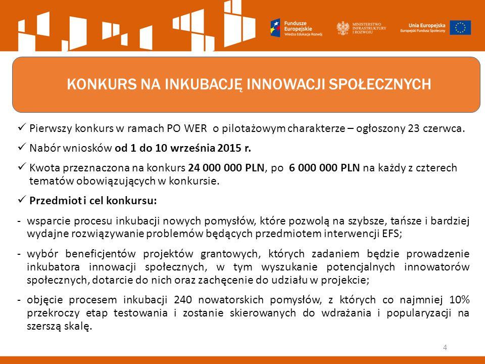 TEMATY KONKURSU 5 Integracja zawodowa osób oddalonych od rynku pracy.