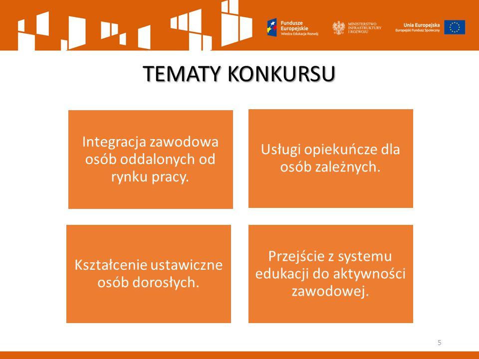 TEMATY KONKURSU 5 Integracja zawodowa osób oddalonych od rynku pracy. Usługi opiekuńcze dla osób zależnych. Kształcenie ustawiczne osób dorosłych. Prz