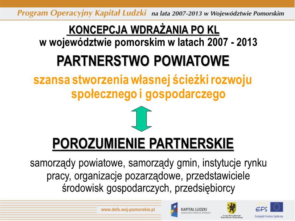KONCEPCJA WDRAŻANIA PO KL KONCEPCJA WDRAŻANIA PO KL w województwie pomorskim w latach 2007 - 2013 PARTNERSTWO POWIATOWE szansa stworzenia własnej ście