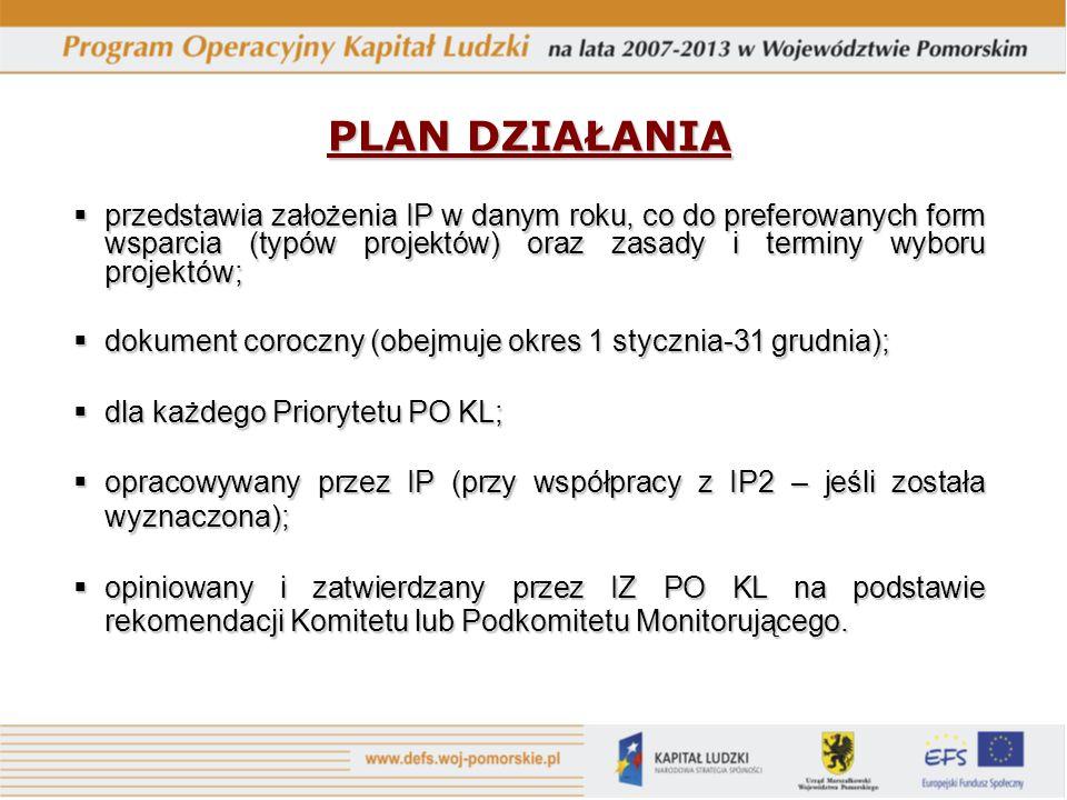 PLAN DZIAŁANIA  przedstawia założenia IP w danym roku, co do preferowanych form wsparcia (typów projektów) oraz zasady i terminy wyboru projektów;  dokument coroczny (obejmuje okres 1 stycznia-31 grudnia);  dla każdego Priorytetu PO KL;  opracowywany przez IP (przy współpracy z IP2 – jeśli została wyznaczona);  opiniowany i zatwierdzany przez IZ PO KL na podstawie rekomendacji Komitetu lub Podkomitetu Monitorującego.