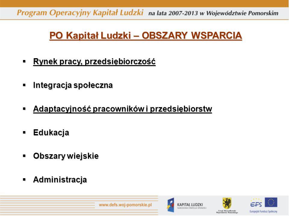 Źródła informacji - KONTAKT Departament Europejskiego Funduszu Społecznego www.defs.woj-pomorskie.pl defs@woj-pomorskie.pl Ministerstwo Rozwoju Regionalnego www.mrr.gov.pl www.funduszestrukturalne.gov.pl www.efs.gov.pl