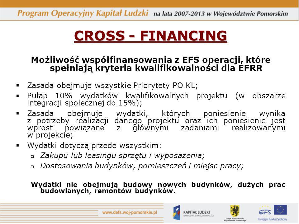CROSS - FINANCING Możliwość współfinansowania z EFS operacji, które spełniają kryteria kwalifikowalności dla EFRR  Zasada obejmuje wszystkie Prioryte