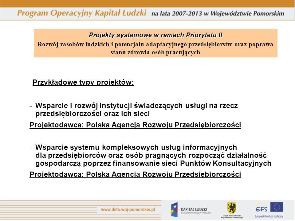Projekty systemowe w ramach Priorytetu II Rozwój zasobów ludzkich i potencjału adaptacyjnego przedsiębiorstw oraz poprawa stanu zdrowia osób pracujących Przykładowe typy projektów: -Wsparcie i rozwój instytucji świadczących usługi na rzecz przedsiębiorczości oraz ich sieci Projektodawca: Polska Agencja Rozwoju Przedsiębiorczości -Wsparcie systemu kompleksowych usług informacyjnych dla przedsiębiorców oraz osób pragnących rozpocząć działalność gospodarczą poprzez finansowanie sieci Punktów Konsultacyjnych Projektodawca: Polska Agencja Rozwoju Przedsiębiorczości