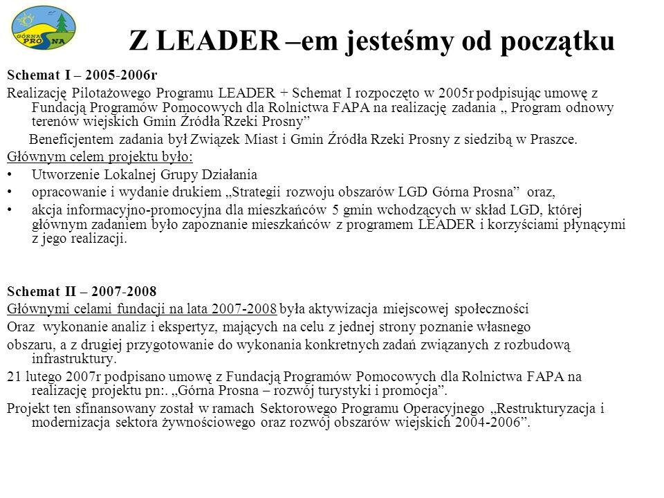 Schemat I – 2005-2006r Realizację Pilotażowego Programu LEADER + Schemat I rozpoczęto w 2005r podpisując umowę z Fundacją Programów Pomocowych dla Rol