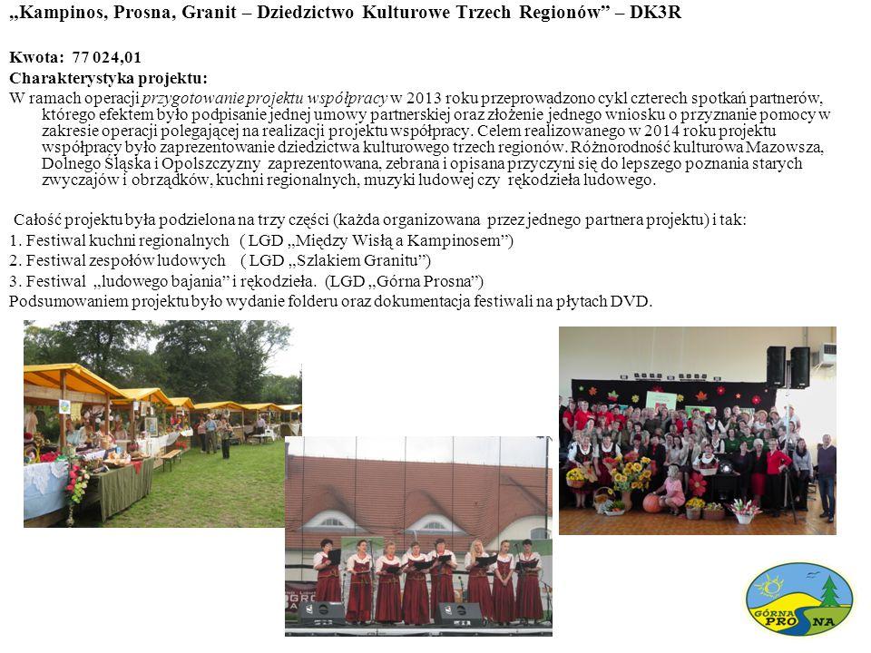 """""""Kampinos, Prosna, Granit – Dziedzictwo Kulturowe Trzech Regionów"""" – DK3R Kwota: 77 024,01 Charakterystyka projektu: W ramach operacji przygotowanie p"""