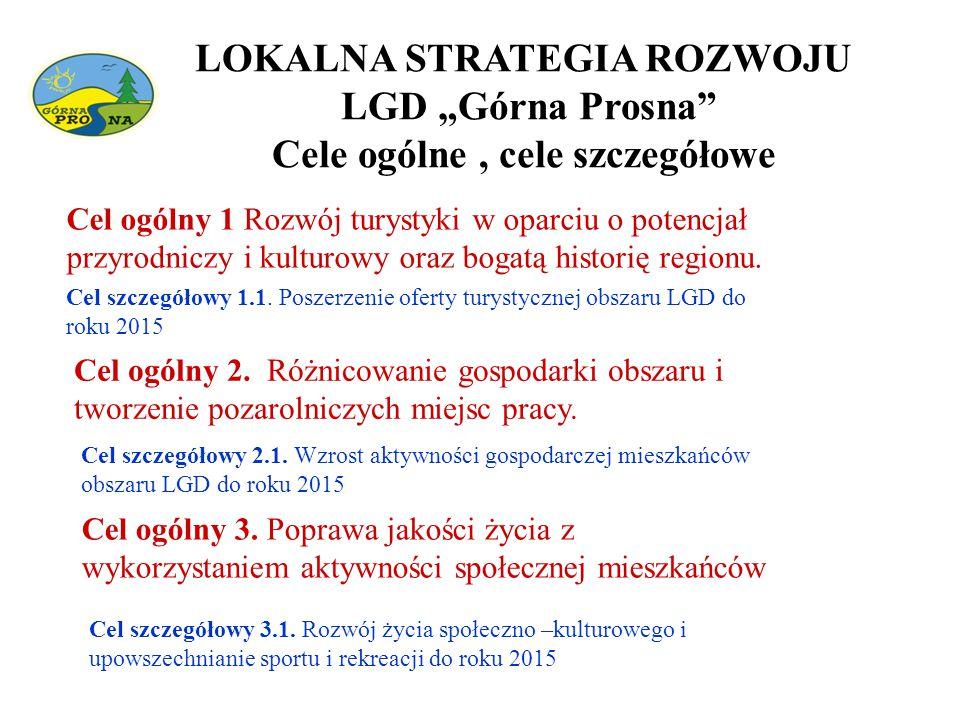 """LOKALNA STRATEGIA ROZWOJU LGD """"Górna Prosna Cele ogólne, cele szczegółowe Cel szczegółowy 1.1."""